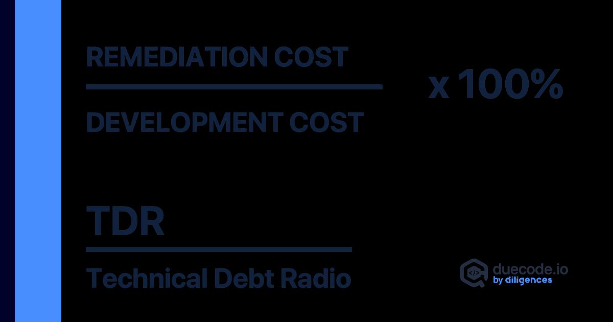 Technical Debt Ratio formula