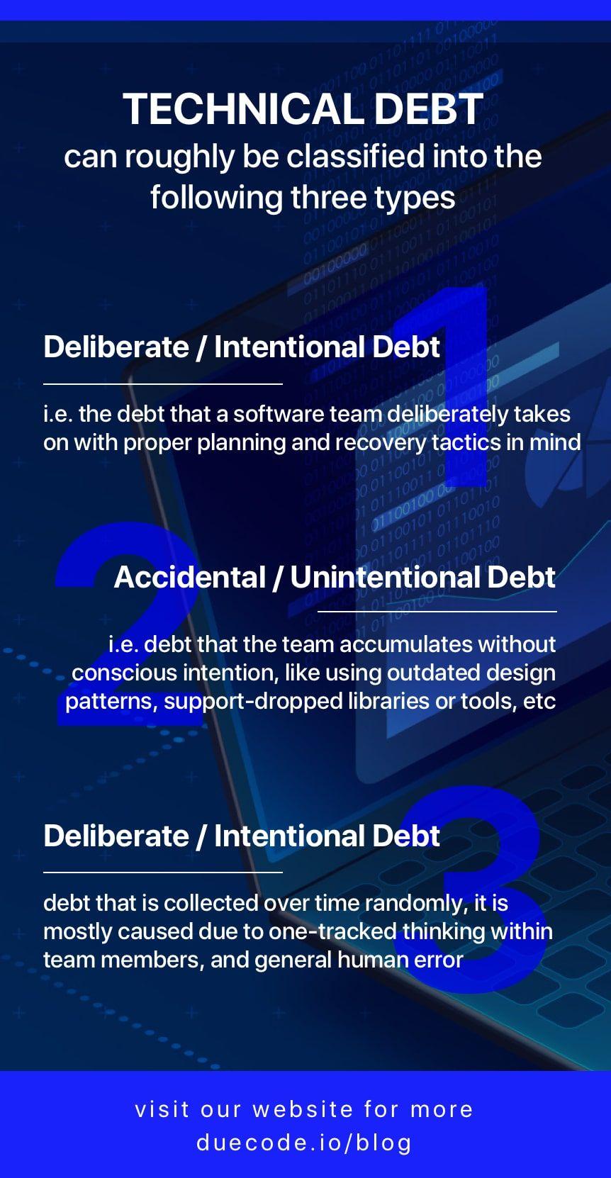 Technical Debt classification