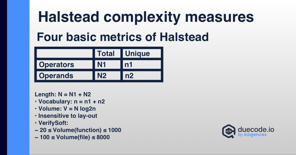 Halstead Complexity