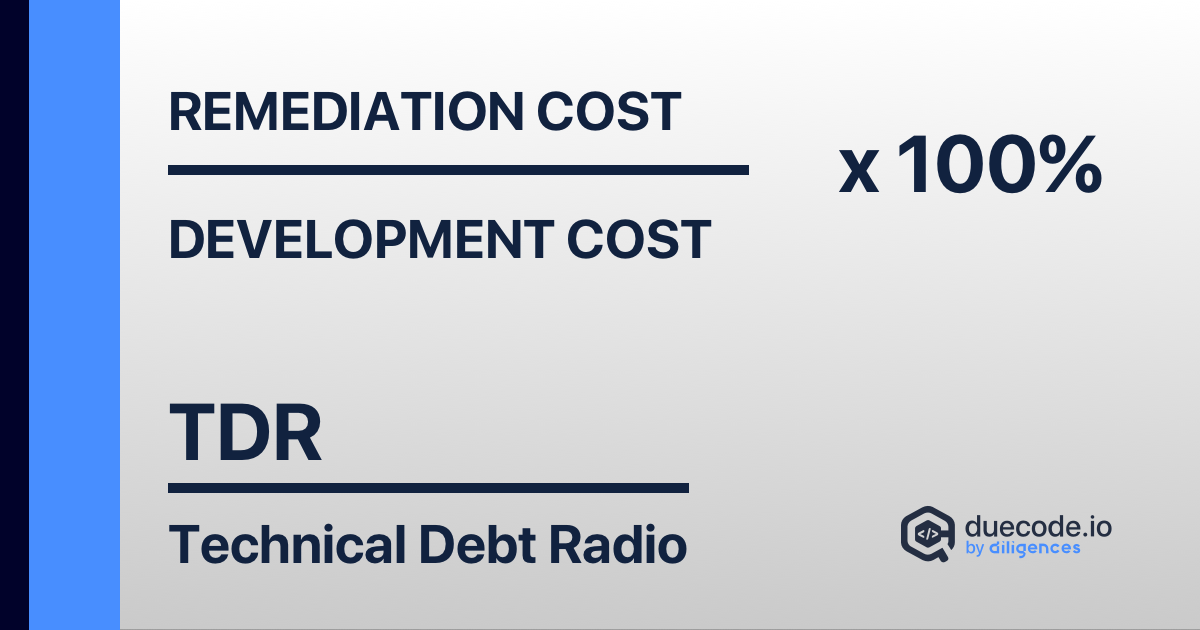 Technical debt ratio
