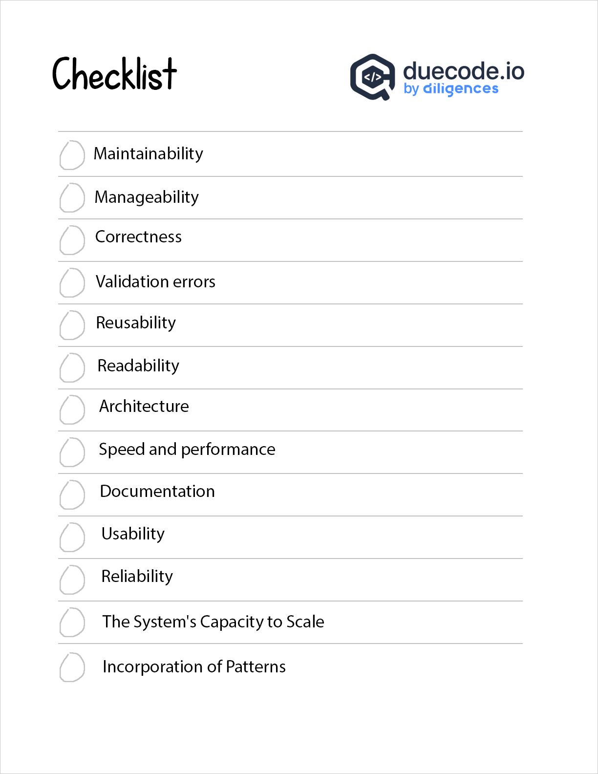 Checklist for Code Review